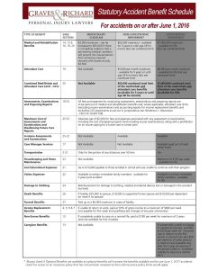 graves_statutory-accident-benefits-schedule-summary-2016-june_revised